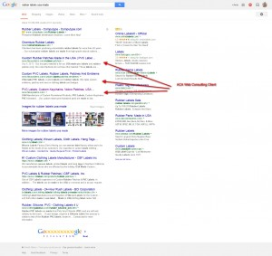 National Google Ranking